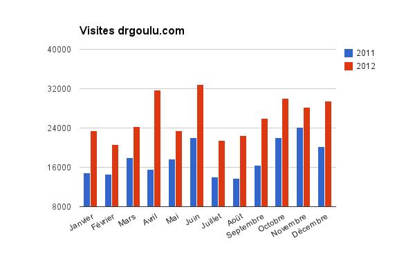 graphique_1 (5)
