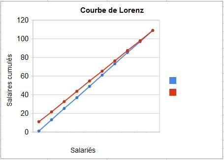 Calcul Salaire Net Quebec >> techitive.com | Page 1191